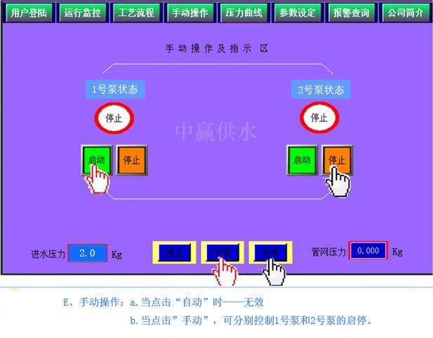 中赢直联式管网叠压高楼增压供水飞速直播快船火箭手动和自动之前的切换