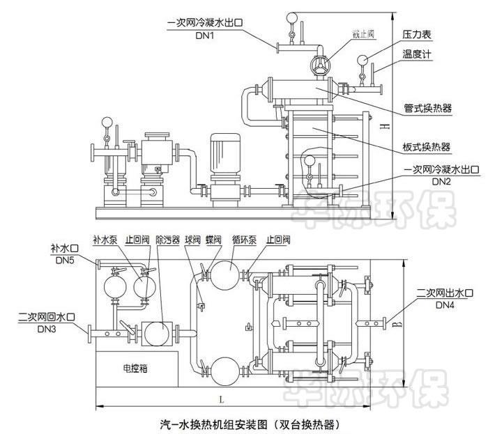 汽-水板式换热机组安装尺寸图