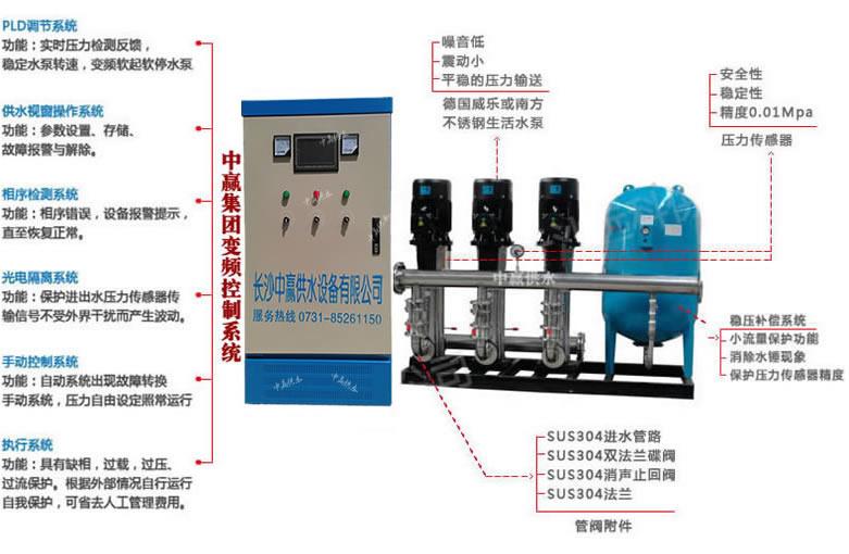 管网水箱串联无塔式恒压供水飞速直播快船火箭性能特点